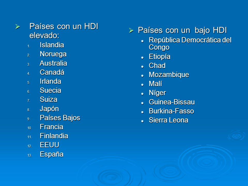 Países con un HDI elevado: Países con un HDI elevado: 1. Islandia 2. Noruega 3. Australia 4. Canadá 5. Irlanda 6. Suecia 7. Suiza 8. Japón 9. Países B