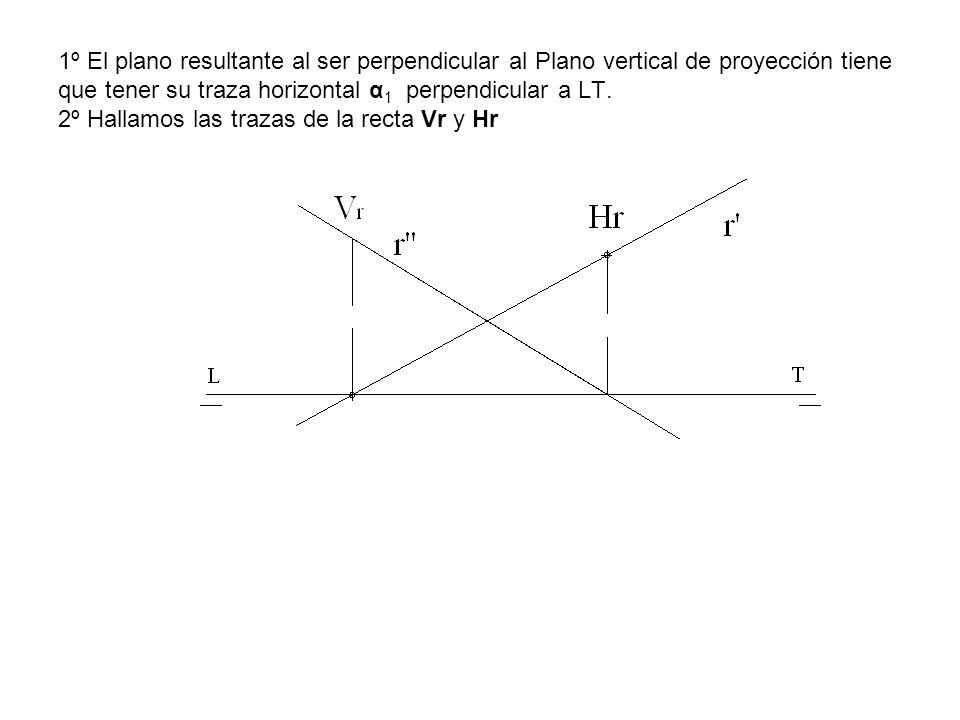 1º El plano resultante al ser perpendicular al Plano vertical de proyección tiene que tener su traza horizontal α 1 perpendicular a LT. 2º Hallamos la