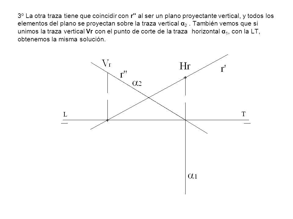 3º La otra traza tiene que coincidir con r'' al ser un plano proyectante vertical, y todos los elementos del plano se proyectan sobre la traza vertica