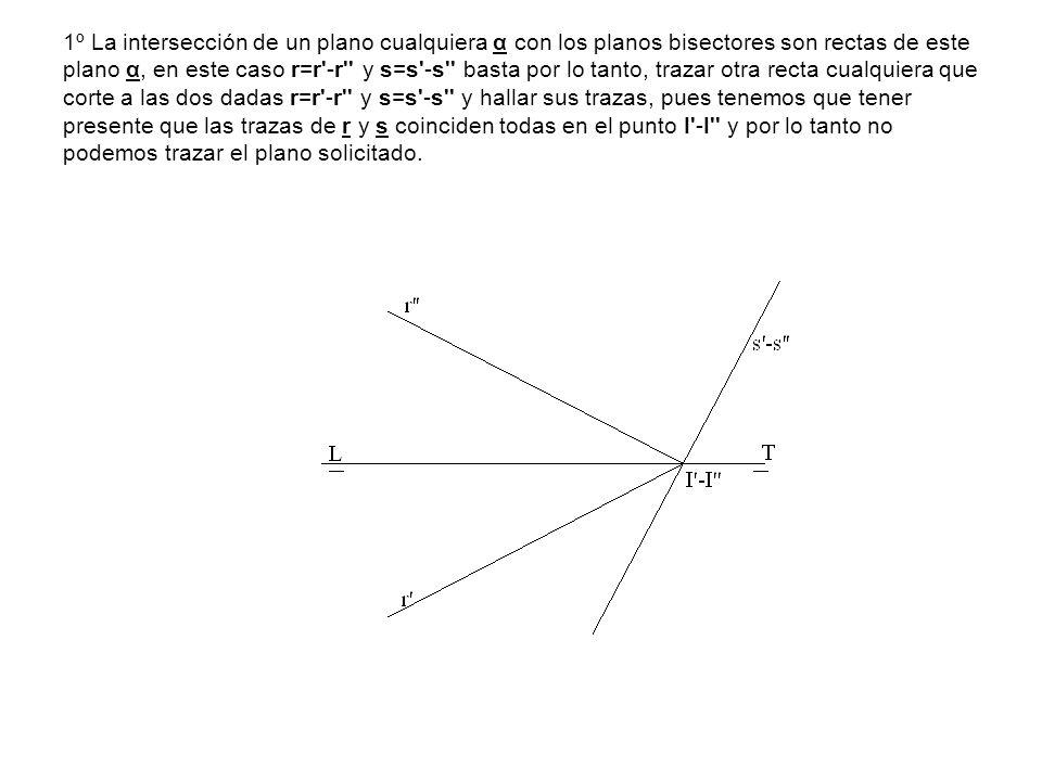 1º La intersección de un plano cualquiera α con los planos bisectores son rectas de este plano α, en este caso r=r'-r'' y s=s'-s'' basta por lo tanto,