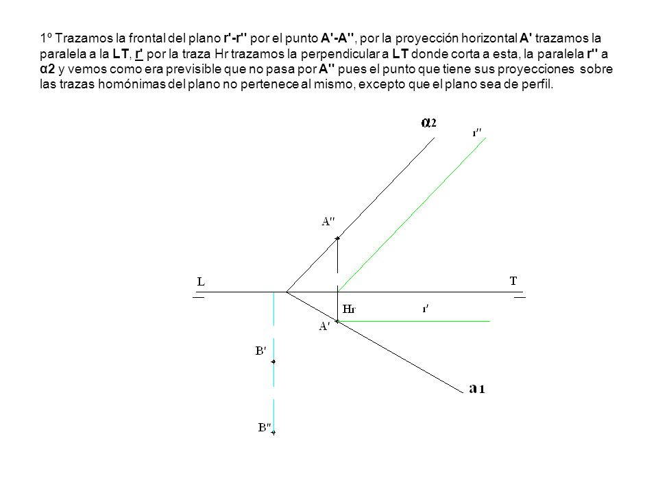 1º Trazamos la frontal del plano r'-r'' por el punto A'-A'', por la proyección horizontal A' trazamos la paralela a la LT, r' por la traza Hr trazamos