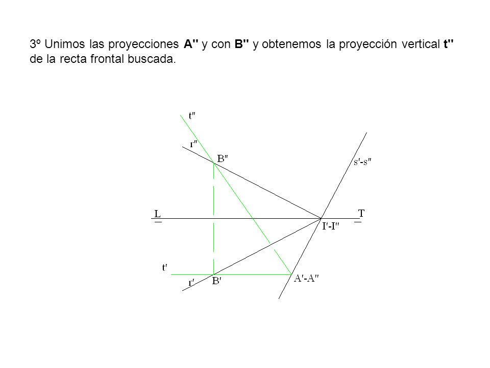 3º Unimos las proyecciones A'' y con B'' y obtenemos la proyección vertical t'' de la recta frontal buscada.
