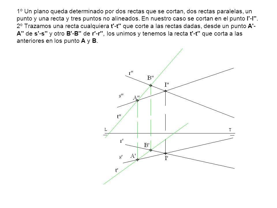 1º Un plano queda determinado por dos rectas que se cortan, dos rectas paralelas, un punto y una recta y tres puntos no alineados. En nuestro caso se