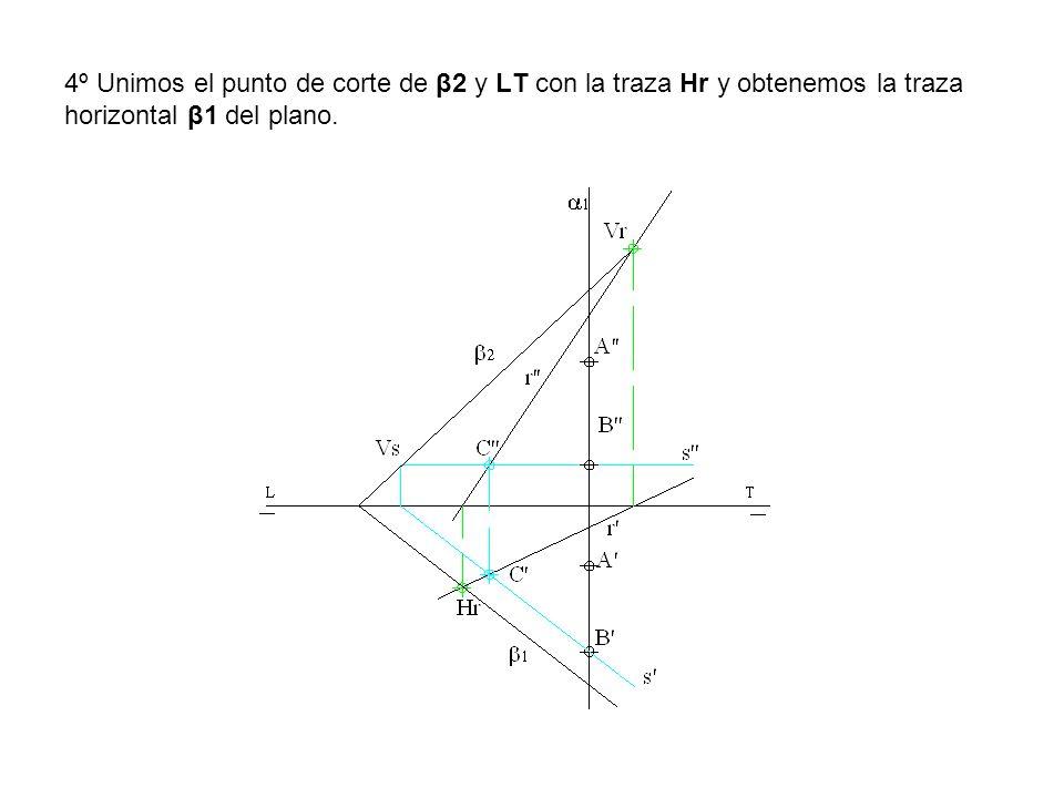 4º Unimos el punto de corte de β2 y LT con la traza Hr y obtenemos la traza horizontal β1 del plano.