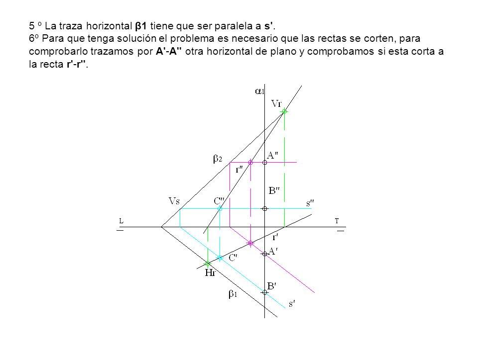 5 º La traza horizontal β1 tiene que ser paralela a s'. 6º Para que tenga solución el problema es necesario que las rectas se corten, para comprobarlo