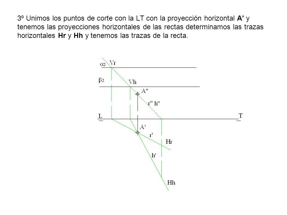 3º Unimos los puntos de corte con la LT con la proyección horizontal A' y tenemos las proyecciones horizontales de las rectas determinamos las trazas