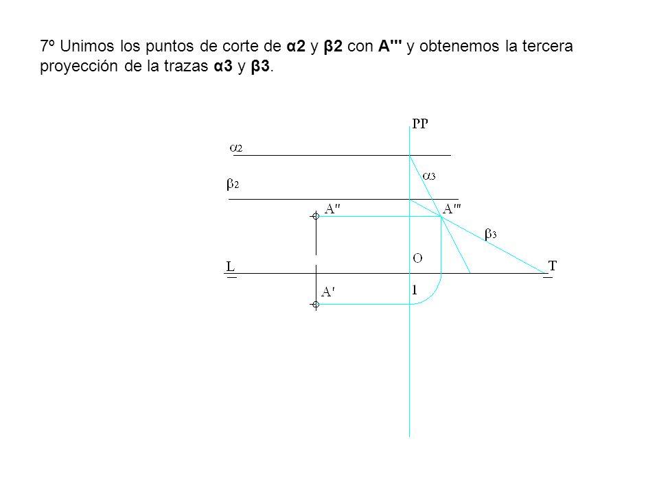 7º Unimos los puntos de corte de α2 y β2 con A''' y obtenemos la tercera proyección de la trazas α3 y β3.