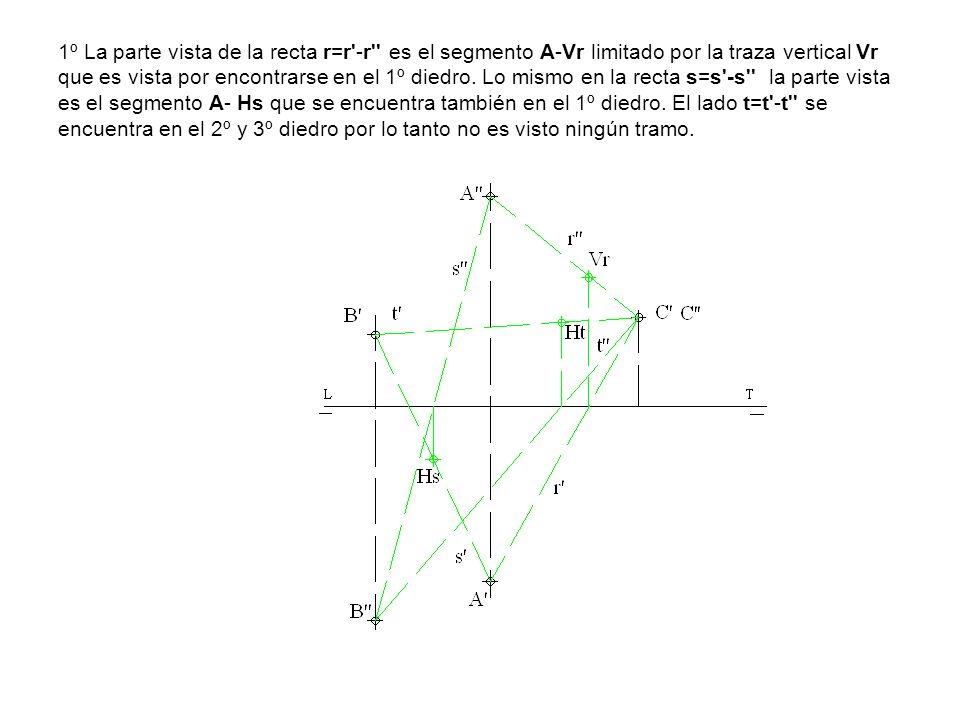 1º La parte vista de la recta r=r'-r'' es el segmento A-Vr limitado por la traza vertical Vr que es vista por encontrarse en el 1º diedro. Lo mismo en