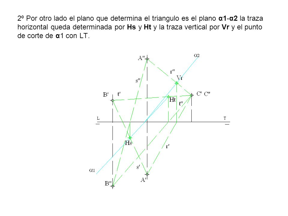 2º Por otro lado el plano que determina el triangulo es el plano α1-α2 la traza horizontal queda determinada por Hs y Ht y la traza vertical por Vr y