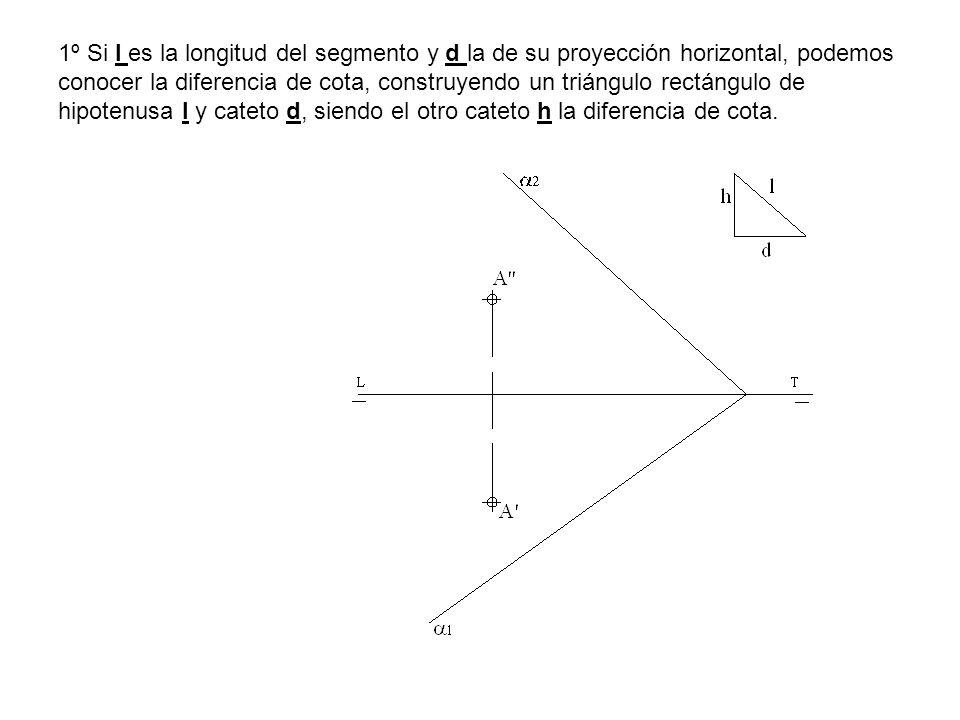 1º Si l es la longitud del segmento y d la de su proyección horizontal, podemos conocer la diferencia de cota, construyendo un triángulo rectángulo de