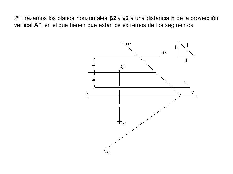 2º Trazamos los planos horizontales β2 y γ2 a una distancia h de la proyección vertical A'', en el que tienen que estar los extremos de los segmentos.