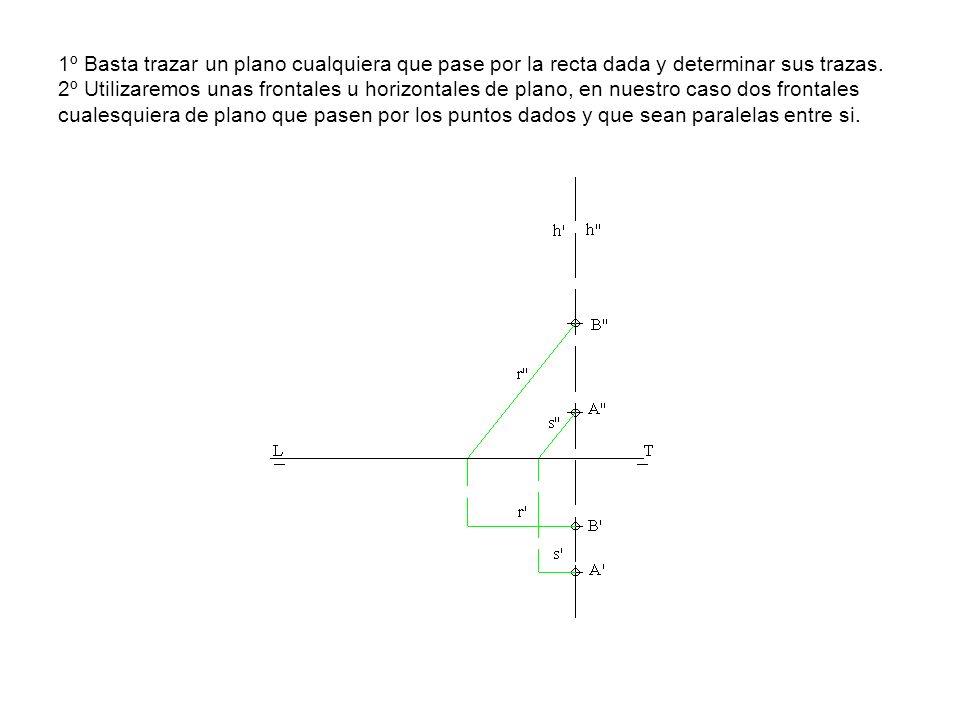 1º Basta trazar un plano cualquiera que pase por la recta dada y determinar sus trazas. 2º Utilizaremos unas frontales u horizontales de plano, en nue