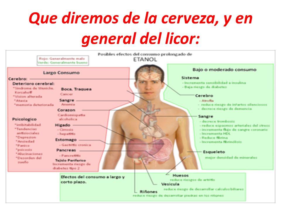 Otros efectos del consumo del licor