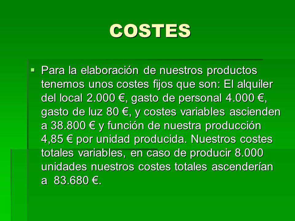 COSTES Para la elaboración de nuestros productos tenemos unos costes fijos que son: El alquiler del local 2.000, gasto de personal 4.000, gasto de luz