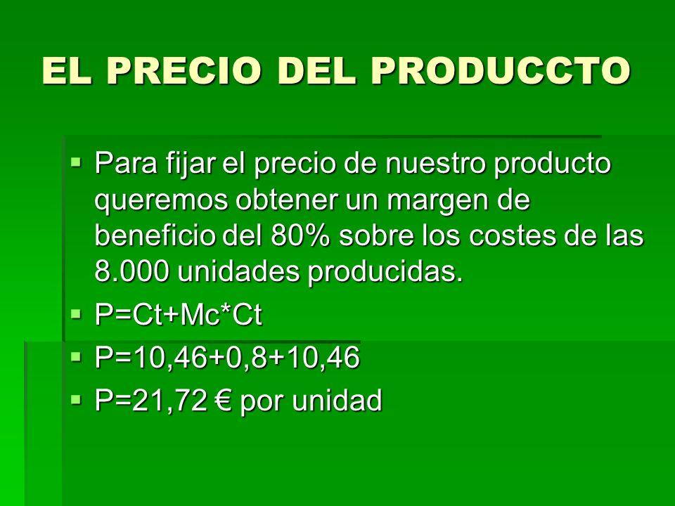 EL PRECIO DEL PRODUCCTO Para fijar el precio de nuestro producto queremos obtener un margen de beneficio del 80% sobre los costes de las 8.000 unidade
