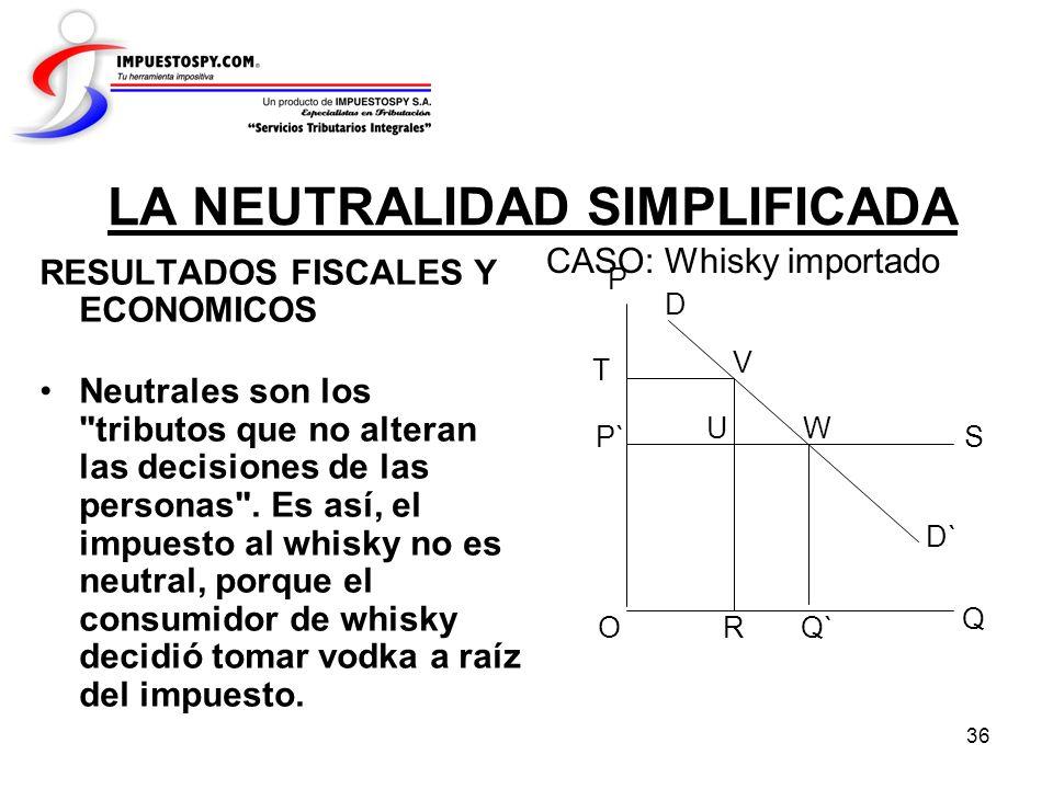 36 LA NEUTRALIDAD SIMPLIFICADA RESULTADOS FISCALES Y ECONOMICOS Neutrales son los