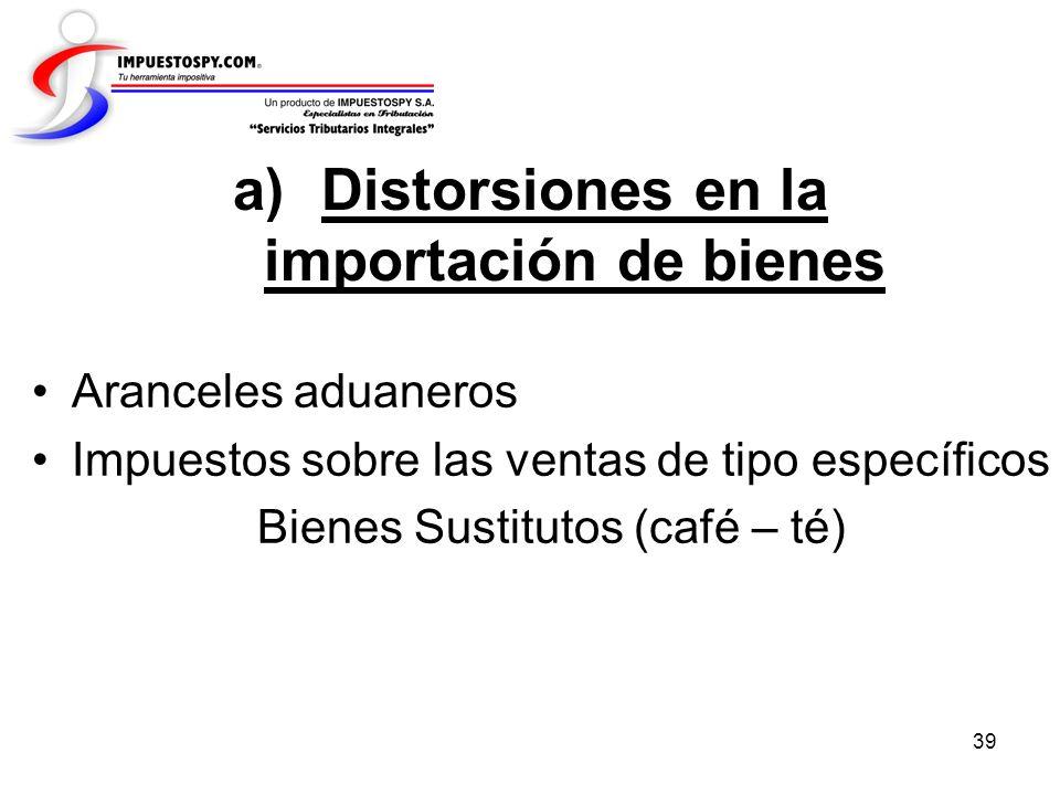 39 a)Distorsiones en la importación de bienes Aranceles aduaneros Impuestos sobre las ventas de tipo específicos Bienes Sustitutos (café – té)
