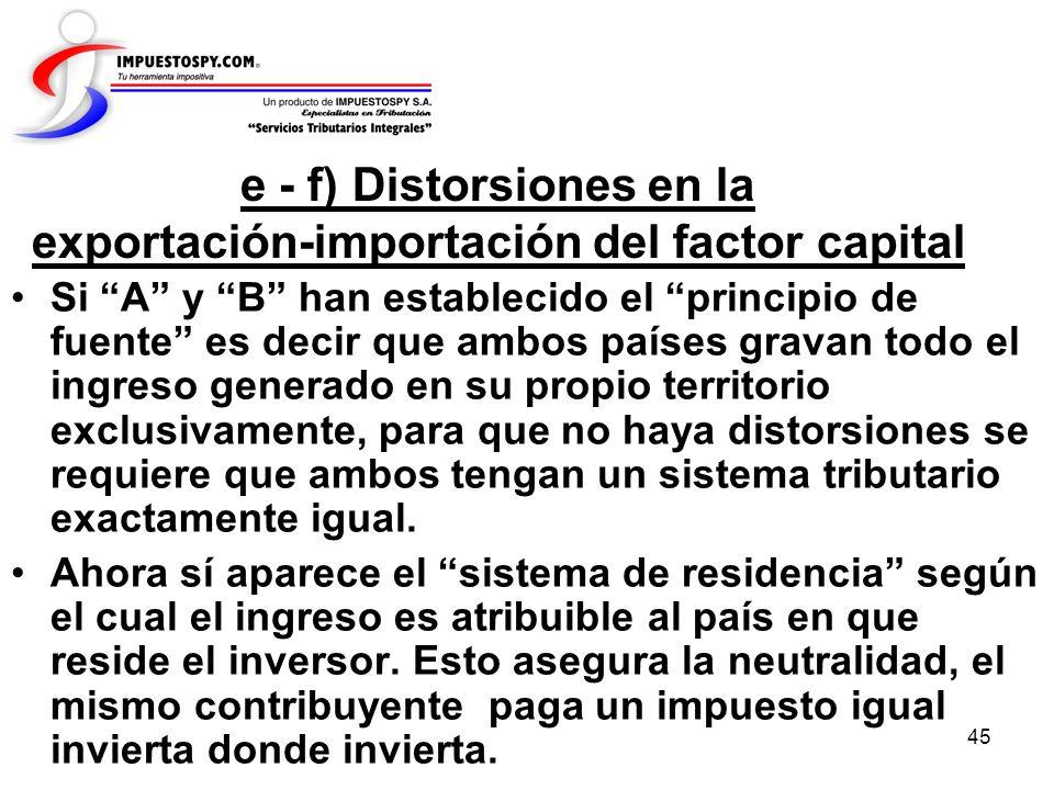 45 e - f) Distorsiones en la exportación-importación del factor capital Si A y B han establecido el principio de fuente es decir que ambos países grav