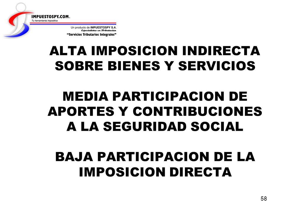 58 ALTA IMPOSICION INDIRECTA SOBRE BIENES Y SERVICIOS MEDIA PARTICIPACION DE APORTES Y CONTRIBUCIONES A LA SEGURIDAD SOCIAL BAJA PARTICIPACION DE LA I