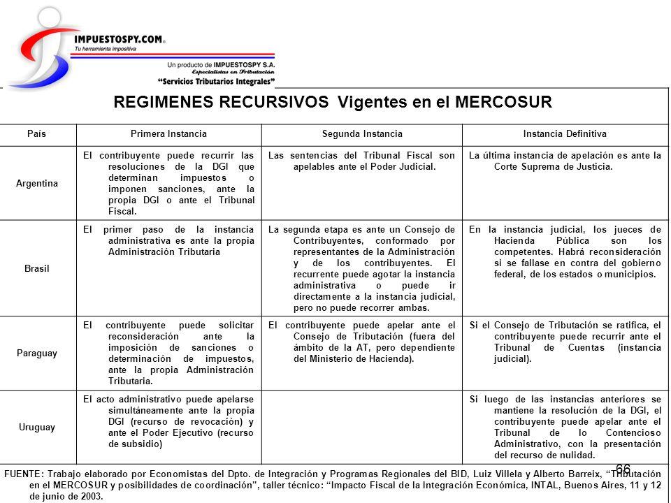 66 REGIMENES RECURSIVOS Vigentes en el MERCOSUR PaísPrimera InstanciaSegunda InstanciaInstancia Definitiva Argentina El contribuyente puede recurrir l