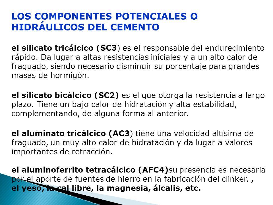 LOS COMPONENTES POTENCIALES O HIDRÁULICOS DEL CEMENTO el silicato tricálcico (SC3) es el responsable del endurecimiento rápido. Da lugar a altas resis