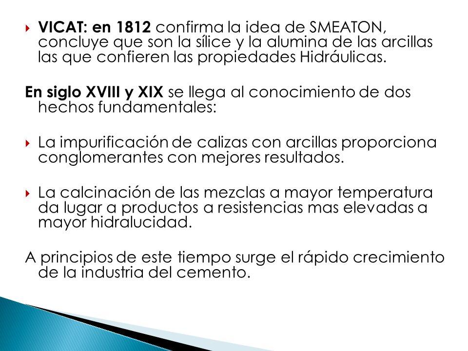 VICAT: en 1812 confirma la idea de SMEATON, concluye que son la sílice y la alumina de las arcillas las que confieren las propiedades Hidráulicas. En