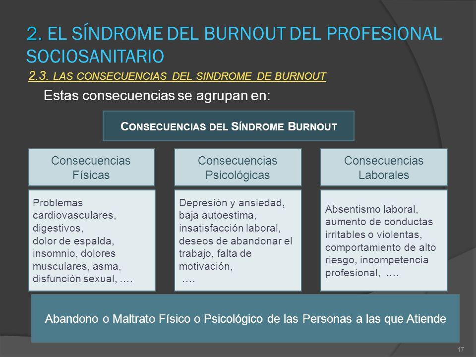 2. 2. EL SÍNDROME DEL BURNOUT DEL PROFESIONAL SOCIOSANITARIO 2.3. LAS CONSECUENCIAS DEL SINDROME DE BURNOUT Estas consecuencias se agrupan en: 17 C ON