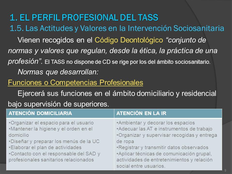 1. EL PERFIL PROFESIONAL DEL TASS 1. EL PERFIL PROFESIONAL DEL TASS 1.5. Las Actitudes y Valores en la Intervención Sociosanitaria Vienen recogidos en