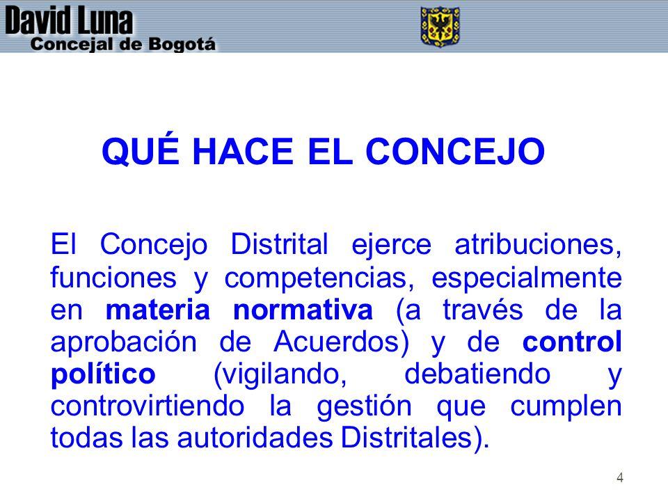 4 QUÉ HACE EL CONCEJO El Concejo Distrital ejerce atribuciones, funciones y competencias, especialmente en materia normativa (a través de la aprobació