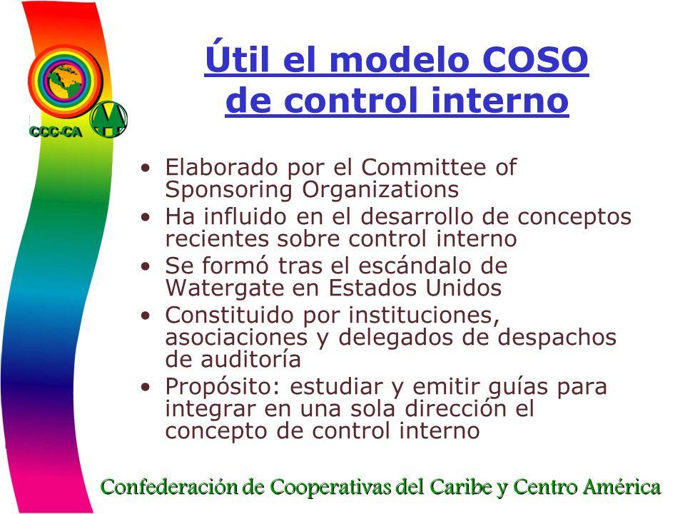 Confederación de Cooperativas del Caribe y Centro América Útil el modelo COSO de control interno Elaborado por el Committee of Sponsoring Organization