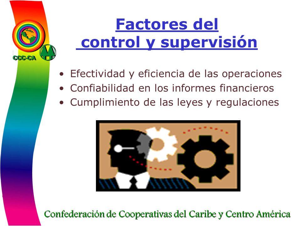 Confederación de Cooperativas del Caribe y Centro América Factores del control y supervisión Efectividad y eficiencia de las operaciones Confiabilidad