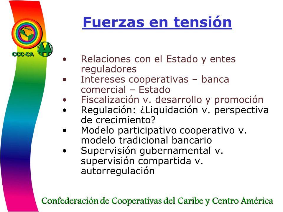 Confederación de Cooperativas del Caribe y Centro América Fuerzas en tensión Relaciones con el Estado y entes reguladores Intereses cooperativas – ban