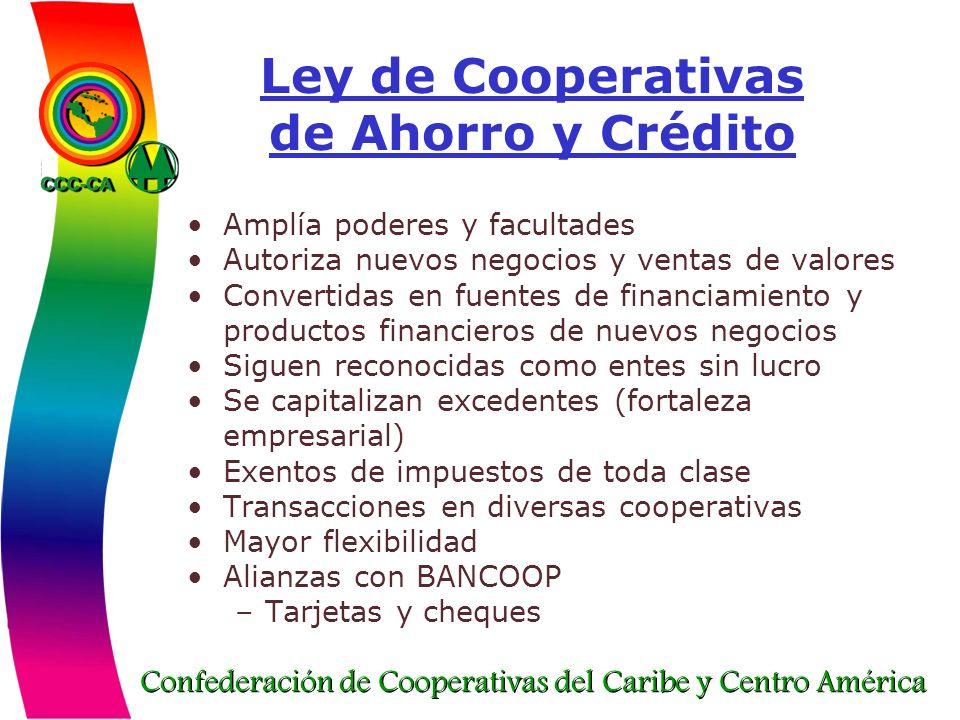 Confederación de Cooperativas del Caribe y Centro América Ley de Cooperativas de Ahorro y Crédito Amplía poderes y facultades Autoriza nuevos negocios