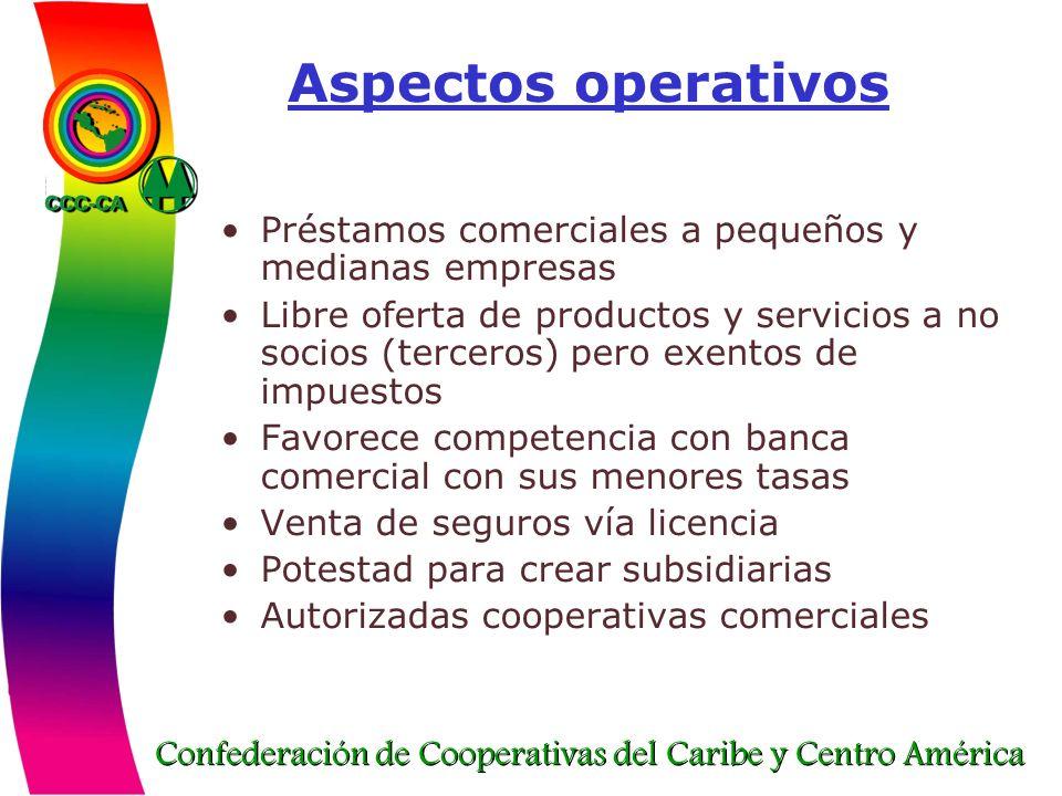 Confederación de Cooperativas del Caribe y Centro América Aspectos operativos Préstamos comerciales a pequeños y medianas empresas Libre oferta de pro