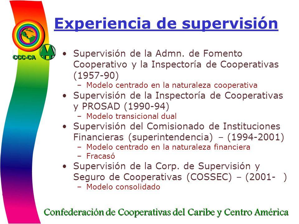 Confederación de Cooperativas del Caribe y Centro América Experiencia de supervisión Supervisión de la Admn. de Fomento Cooperativo y la Inspectoría d