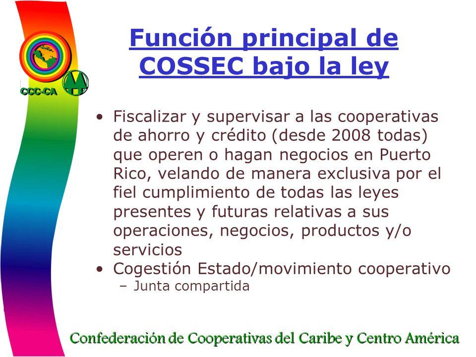 Confederación de Cooperativas del Caribe y Centro América Función principal de COSSEC bajo la ley Fiscalizar y supervisar a las cooperativas de ahorro