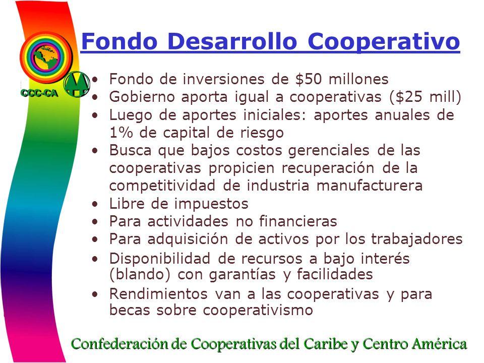 Confederación de Cooperativas del Caribe y Centro América Fondo Desarrollo Cooperativo Fondo de inversiones de $50 millones Gobierno aporta igual a co