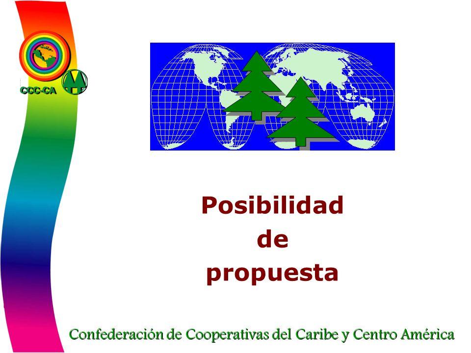 Confederación de Cooperativas del Caribe y Centro América Posibilidad de propuesta
