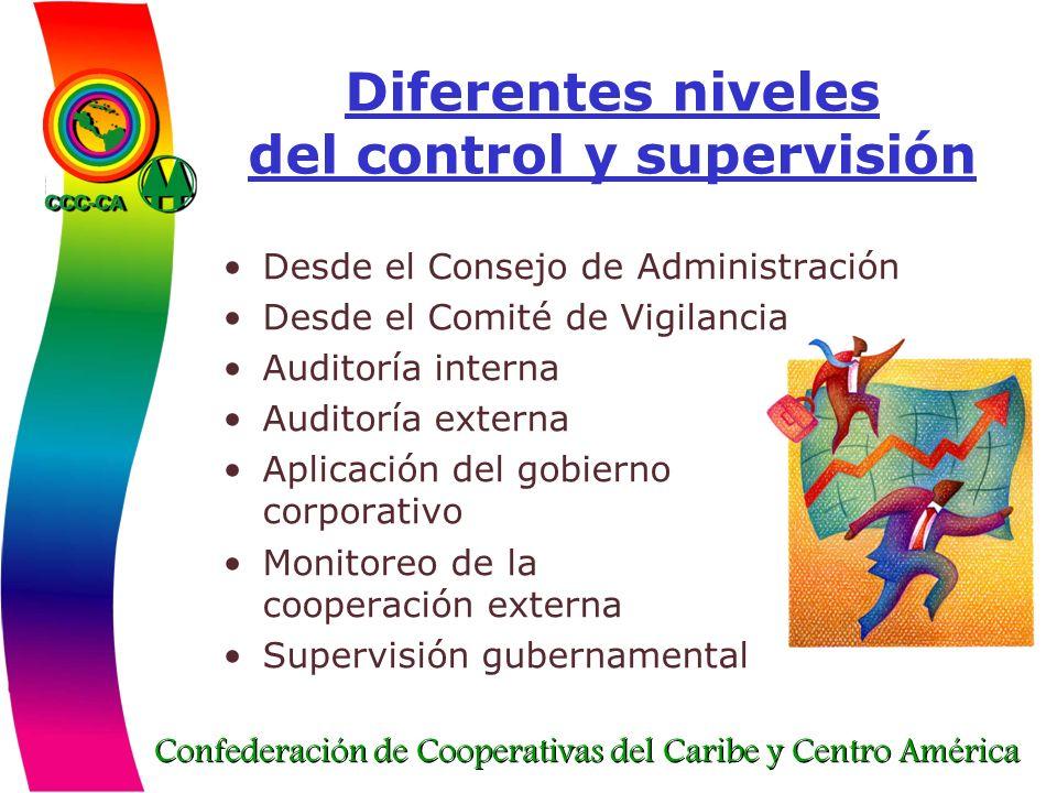 Confederación de Cooperativas del Caribe y Centro América Diferentes niveles del control y supervisión Desde el Consejo de Administración Desde el Com