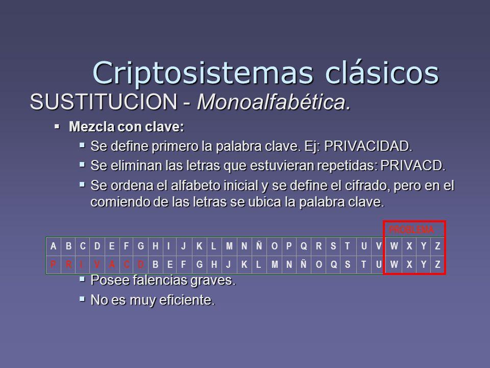 Criptosistemas clásicos SUSTITUCION - Monoalfabética. Mezcla con clave: Mezcla con clave: Se define primero la palabra clave. Ej: PRIVACIDAD. Se defin
