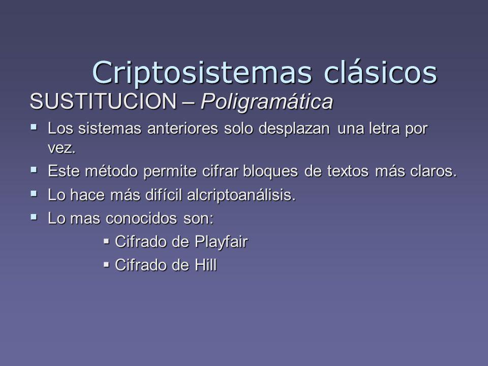 Criptosistemas clásicos SUSTITUCION – Poligramática Los sistemas anteriores solo desplazan una letra por vez. Los sistemas anteriores solo desplazan u