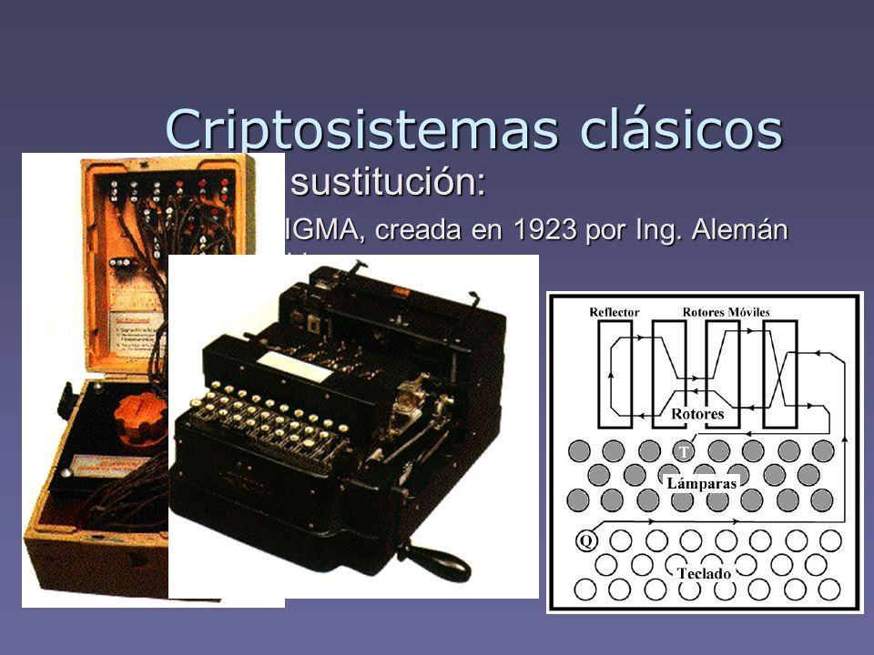Ejemplo de sustitución: Ejemplo de sustitución: Máquina ENIGMA, creada en 1923 por Ing. Alemán Arthur Scherbius Máquina ENIGMA, creada en 1923 por Ing