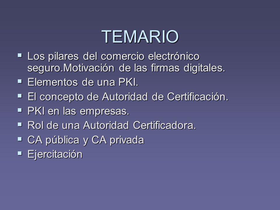 TEMARIO Los pilares del comercio electrónico seguro.Motivación de las firmas digitales. Los pilares del comercio electrónico seguro.Motivación de las