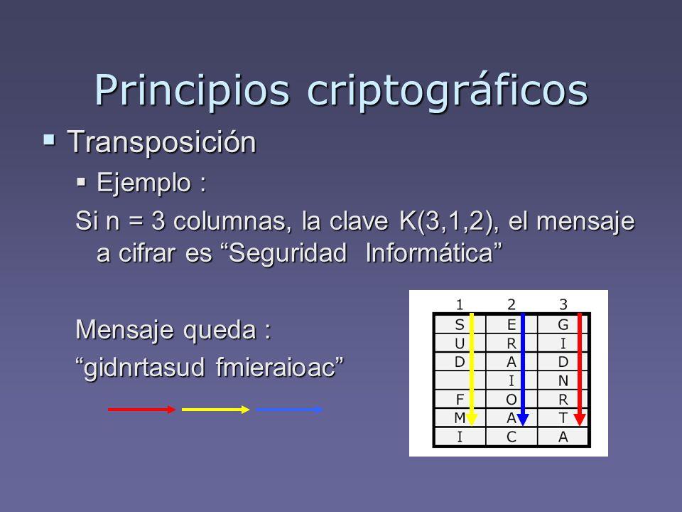 Principios criptográficos Transposición Transposición Ejemplo : Ejemplo : Si n = 3 columnas, la clave K(3,1,2), el mensaje a cifrar es Seguridad Infor