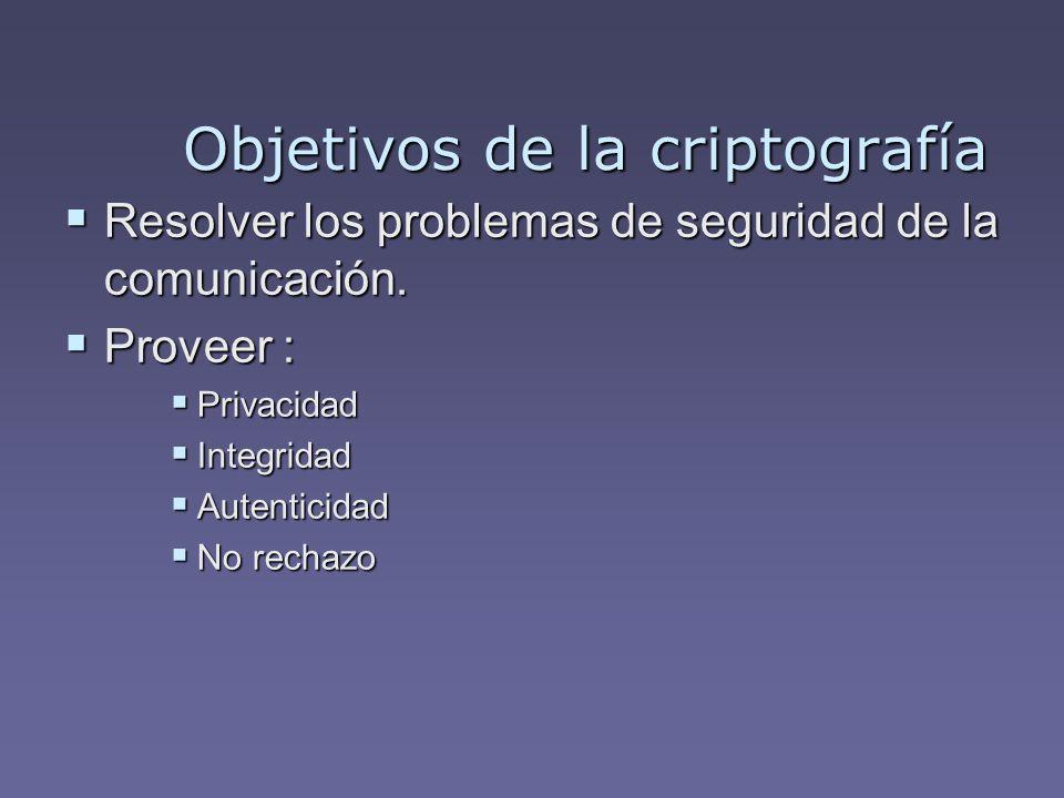 Objetivos de la criptografía Resolver los problemas de seguridad de la comunicación. Resolver los problemas de seguridad de la comunicación. Proveer :
