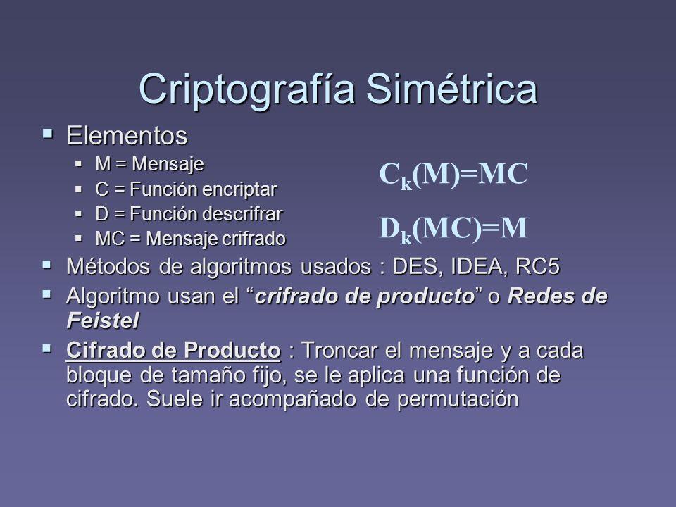 Criptografía Simétrica Elementos Elementos M = Mensaje M = Mensaje C = Función encriptar C = Función encriptar D = Función descrifrar D = Función desc