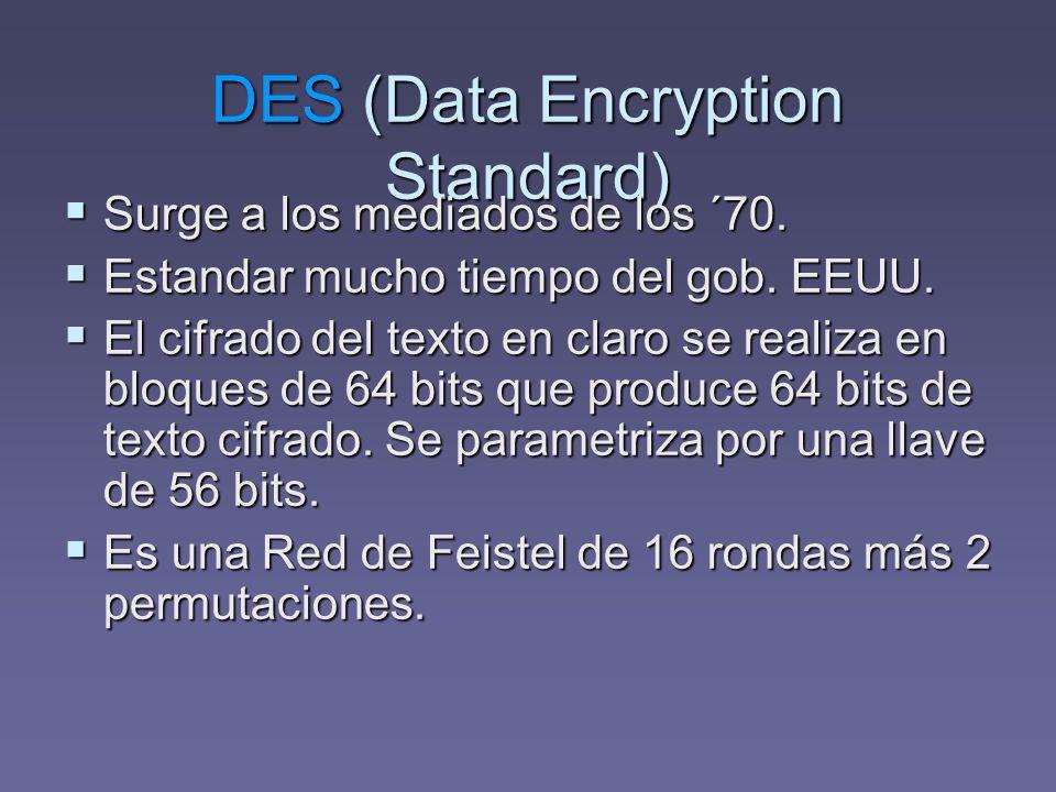 DES (Data Encryption Standard) Surge a los mediados de los ´70. Surge a los mediados de los ´70. Estandar mucho tiempo del gob. EEUU. Estandar mucho t