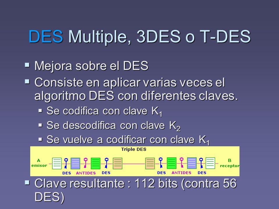DES Multiple, 3DES o T-DES Mejora sobre el DES Mejora sobre el DES Consiste en aplicar varias veces el algoritmo DES con diferentes claves. Consiste e