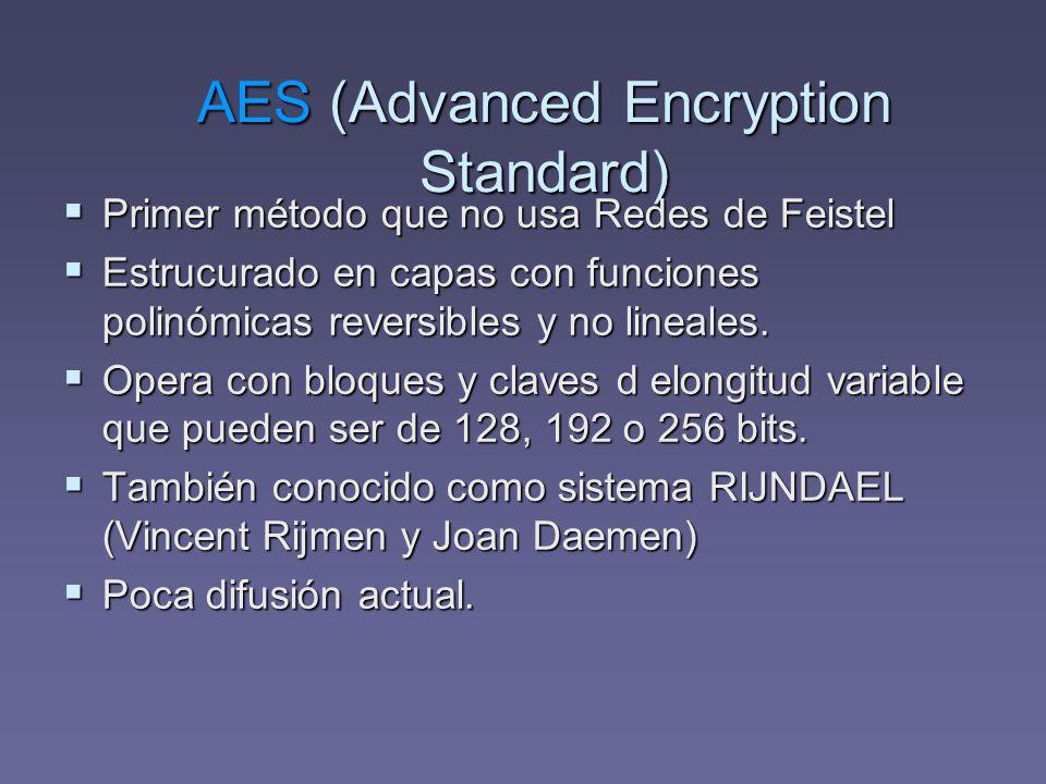 AES (Advanced Encryption Standard) Primer método que no usa Redes de Feistel Primer método que no usa Redes de Feistel Estrucurado en capas con funcio