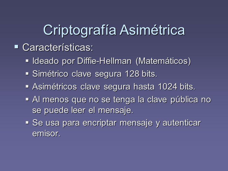 Criptografía Asimétrica Características: Características: Ideado por Diffie-Hellman (Matemáticos) Ideado por Diffie-Hellman (Matemáticos) Simétrico cl